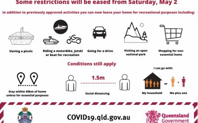 Caution Urged as COVID-19 Restrictions Ease