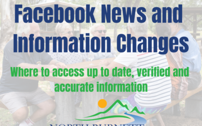 Changes to News and Information on Facebook